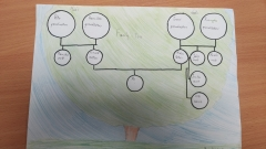 Family-Tree-Project-2020-5th-graders-14