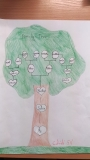 Family-Tree-Project-2020-5th-graders-19