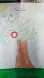 Family-Tree-Project-2020-5th-graders-7